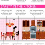 Keeping Baby Safe -Infographic